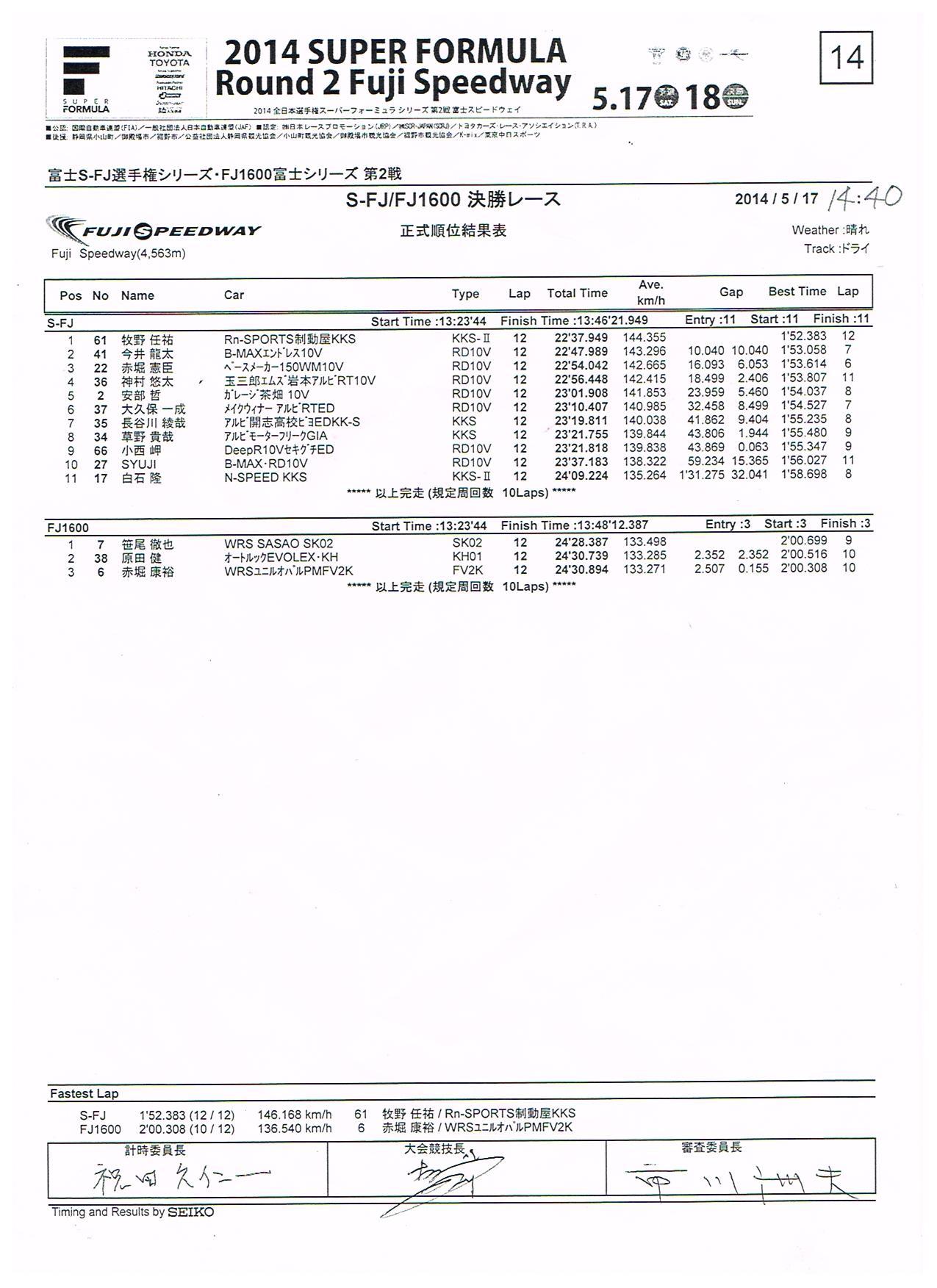 2014-FUJI_Rd02_Final