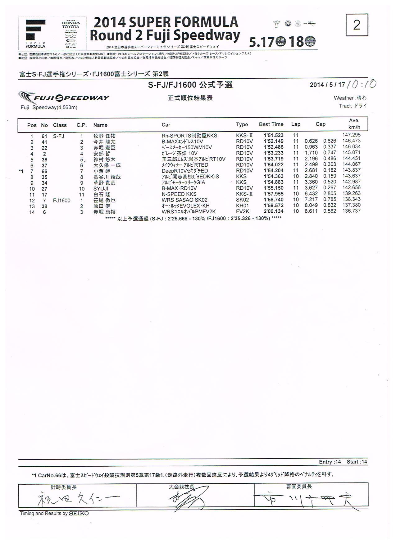 2014-FUJI_Rd02_Qualify