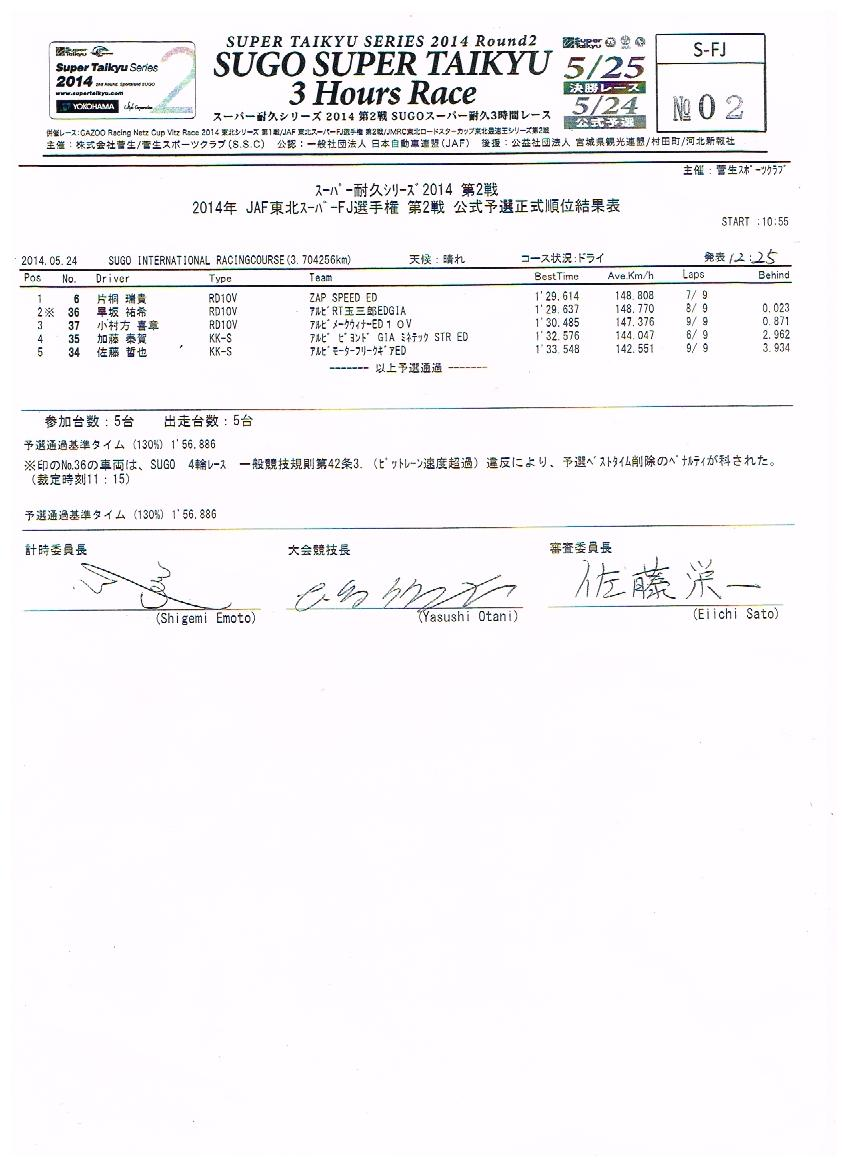 2014-TOHOKU_Rd01_Qualify