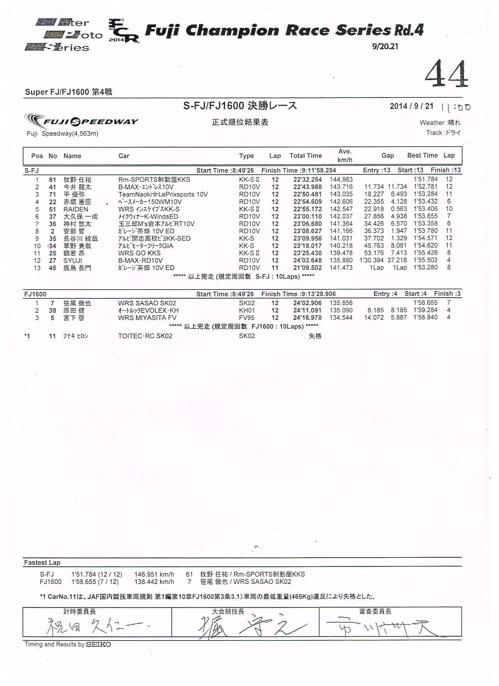 2014富士Rd.4決勝リザルト