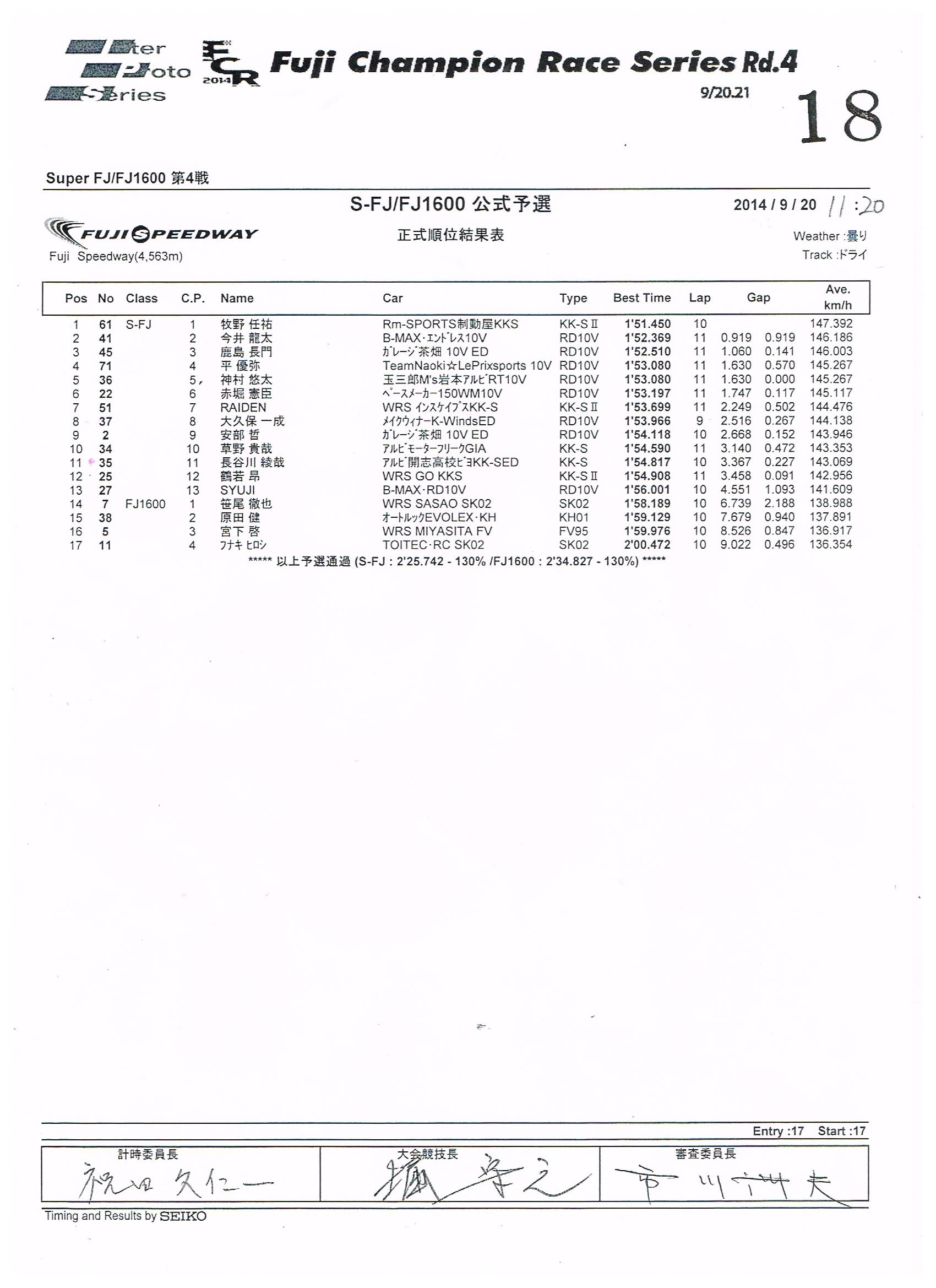 2014富士Rd.4予選リザルト