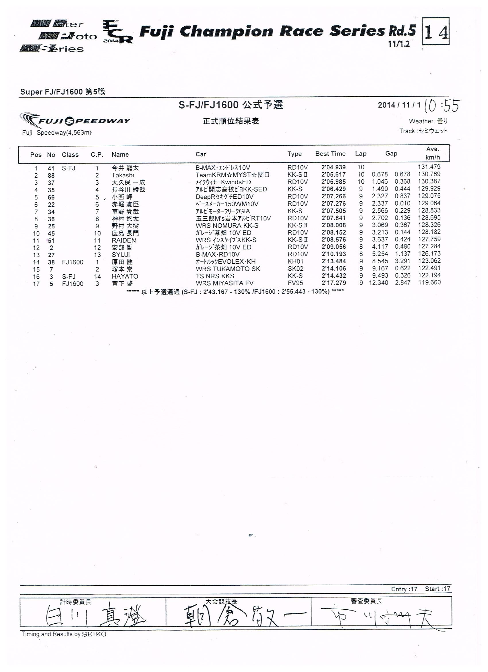 2014富士Rd.5予選リザルト
